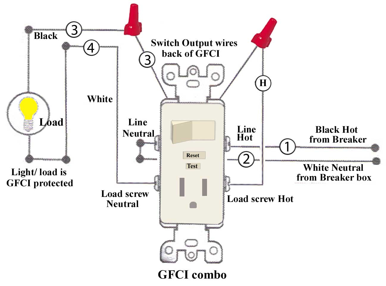 Gfci Wiring On | Wiring Diagram - Gfci Wiring Diagram