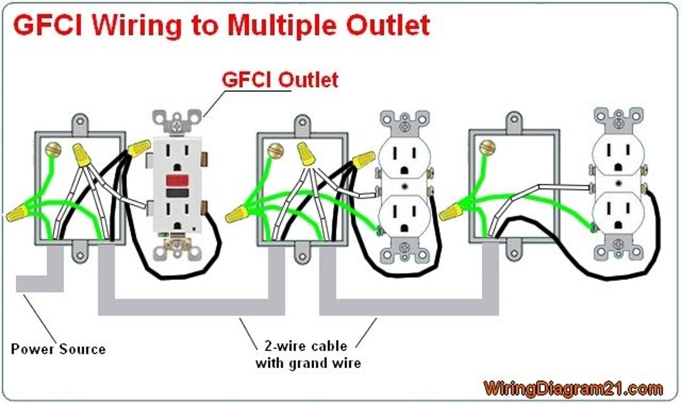 Gfi Conduit Diagrams - Data Wiring Diagram Schematic - Gfci Wiring Diagram