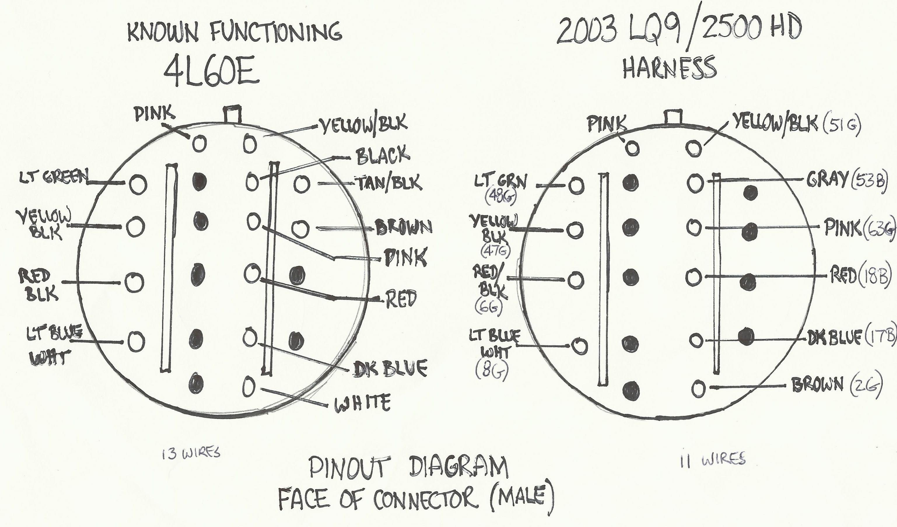 Gm 4L60E Wiring Diagram - Schema Wiring Diagram - 4L60E Wiring Diagram