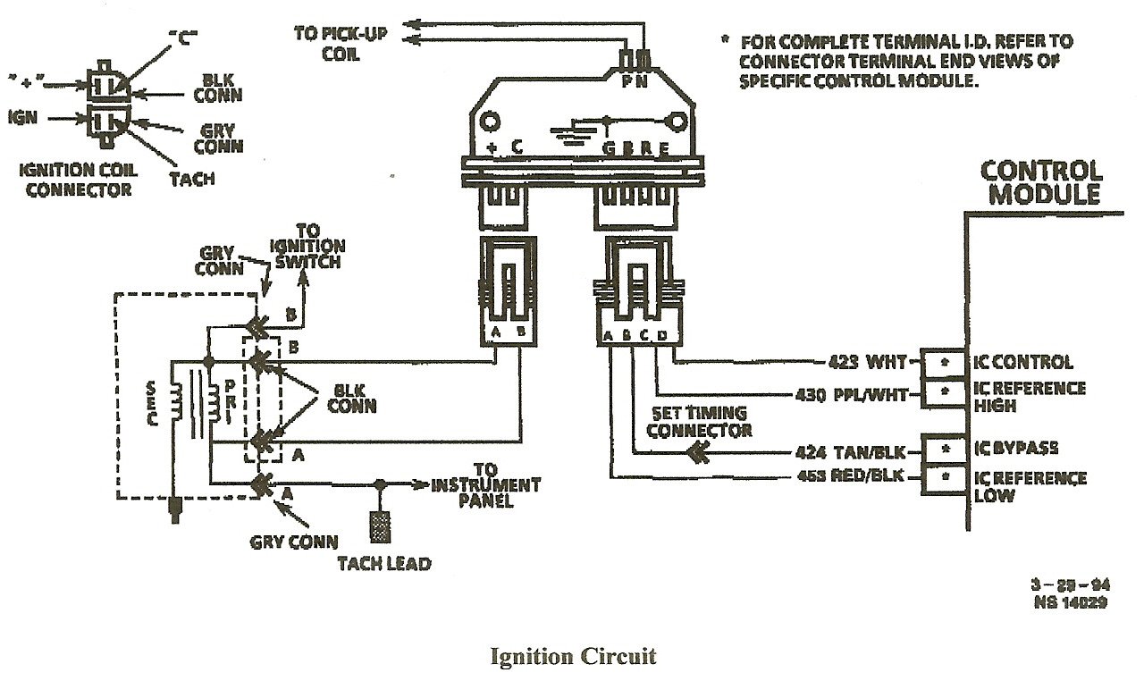 Gm Cavalier Ignition Coil Wire Diagram | Wiring Diagram - Ignition Coil Wiring Diagram