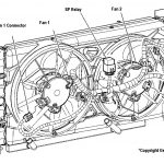 Gm Cooling Fan Wiring Diagram | Wiring Library   2002 Jeep Grand Cherokee Cooling Fan Wiring Diagram