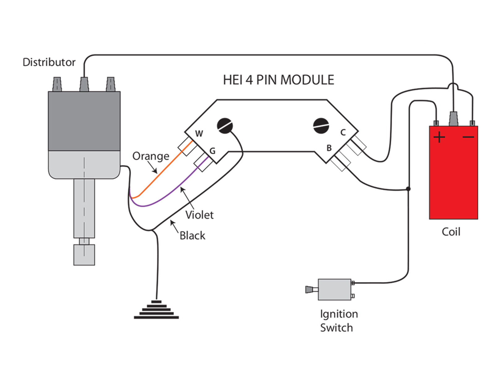 Gm Hei Ignition Diagram - Data Wiring Diagram Today - Ford Ignition Control Module Wiring Diagram
