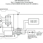 Gm Voltage Regulator Wiring Diagram | Manual E Books   External Voltage Regulator Wiring Diagram