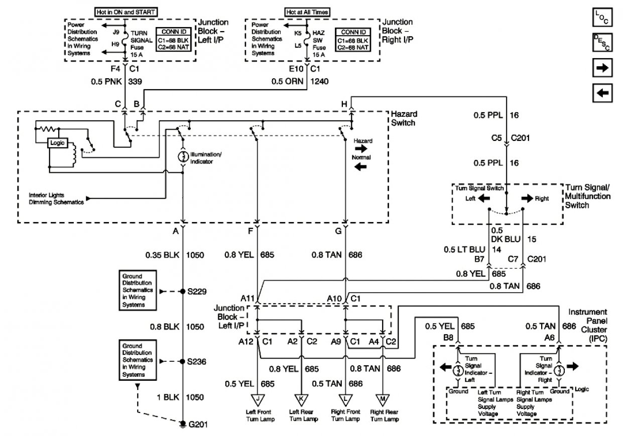 Wiring Diagram Scosche Loc2Sl Manual Pdf from annawiringdiagram.com