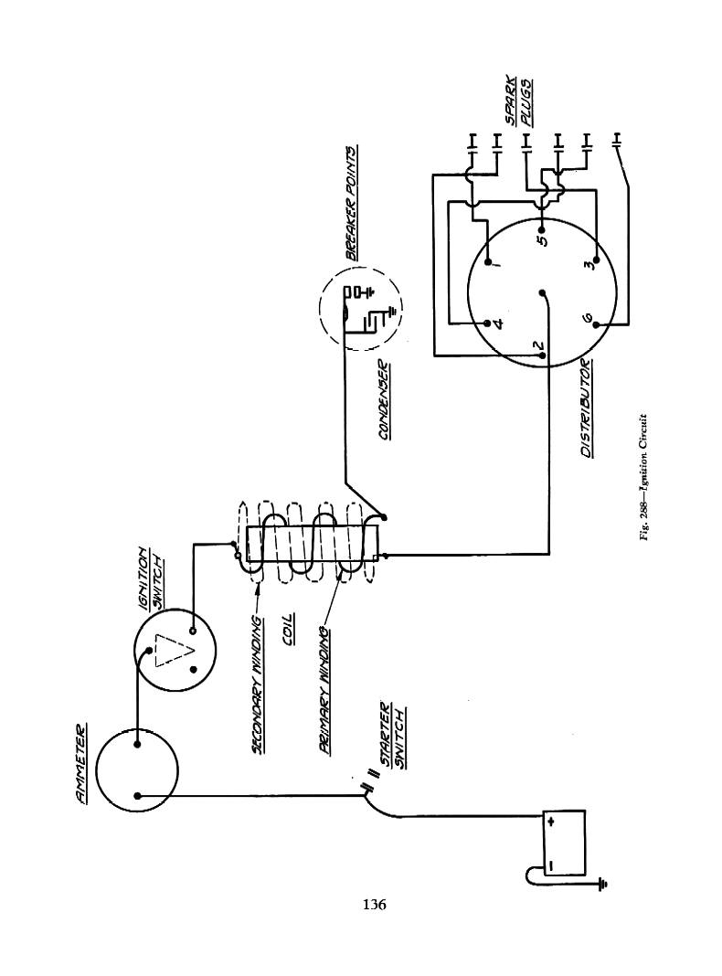 Gmc Ignition Coil Wiring Diagram | Wiring Diagram - Chevy 350 Ignition Coil Wiring Diagram
