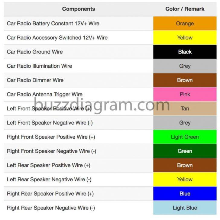 Aftermarket Radio Wiring Diagram