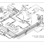 Golf Cart Wiring Diagram Club Car In 36 Volt And Jpg With Club Car   Club Car Wiring Diagram 36 Volt