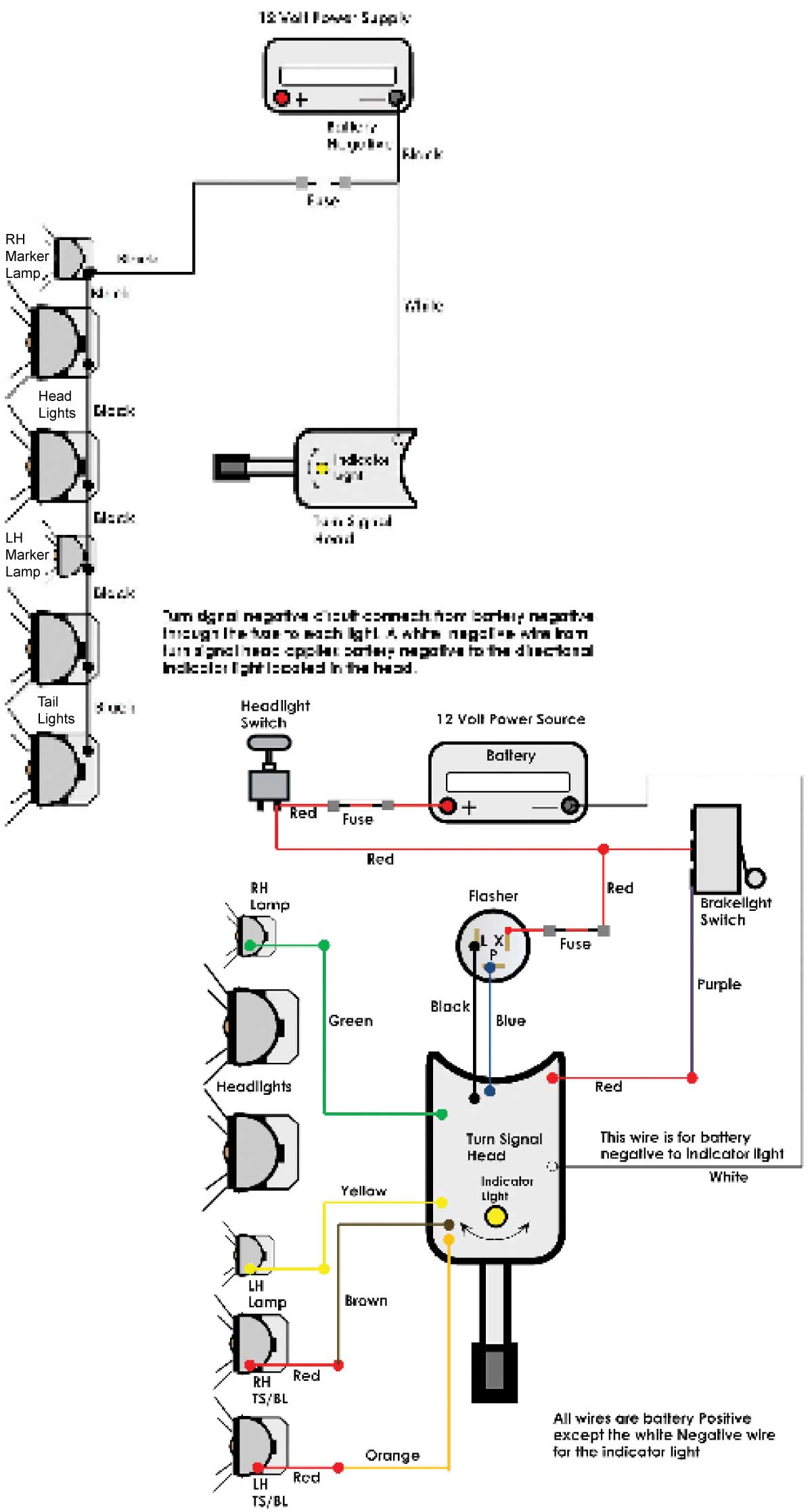 Golf Cart Wiring Diagram Neutral Safety Switch | Wiring Diagram - Brake Light Switch Wiring Diagram