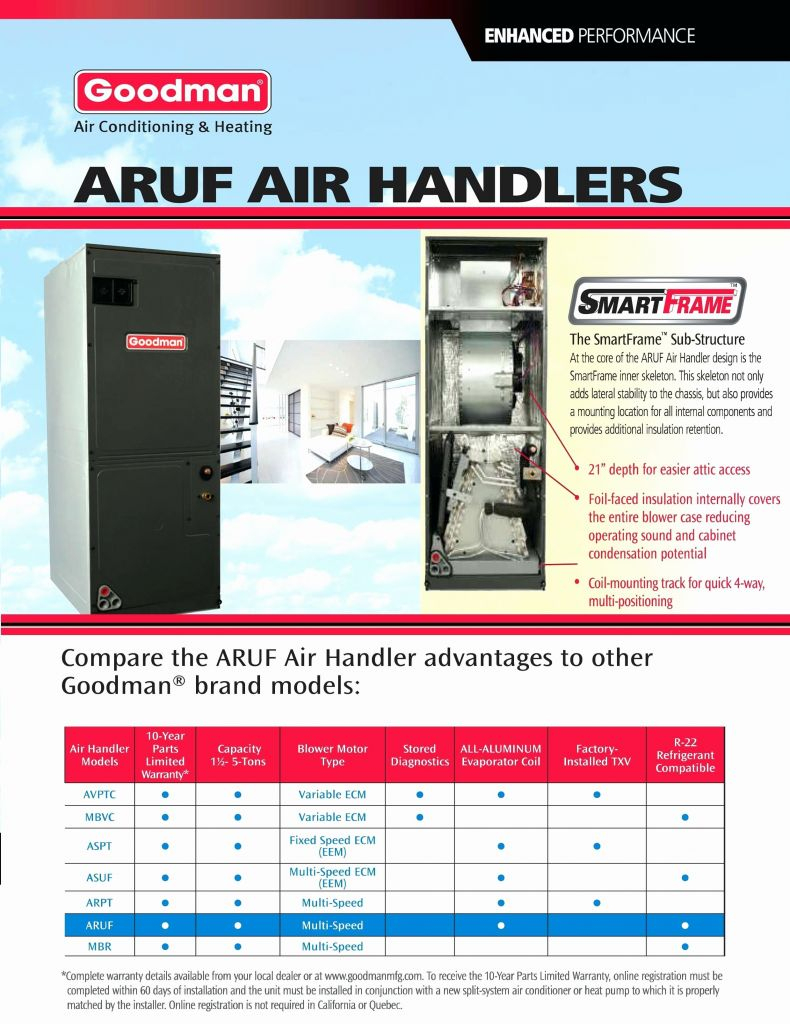 Goodman Aruf Wiring Diagram | Wiring Diagram - Goodman Aruf Air Handler Wiring Diagram