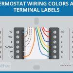 Goodman Heat Pump Thermostat Wiring Diagram To Honeywell 5000 8 Wire   Goodman Heat Pump Thermostat Wiring Diagram