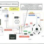 Gooseneck Trailer Breakaway Wiring Diagram | Manual E Books   Gooseneck Trailer Wiring Diagram