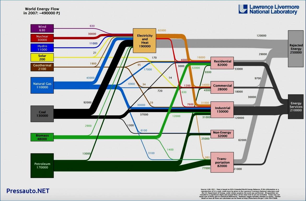 Gooseneck Trailers Wiring Diagram | Wiring Diagram - Gooseneck Trailer Wiring Diagram