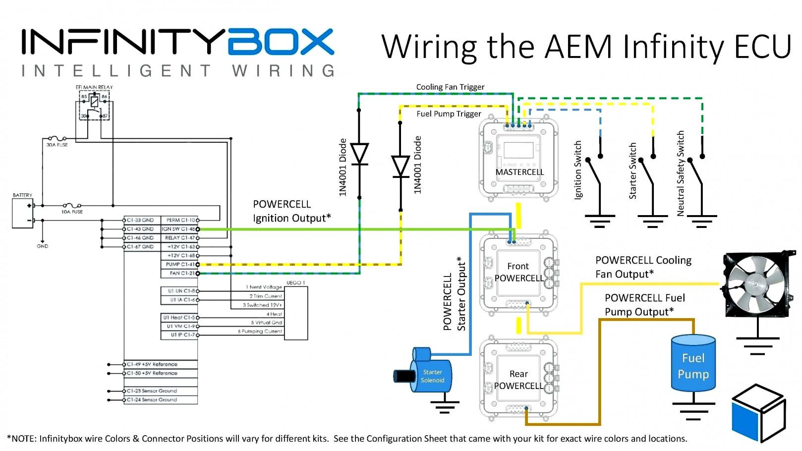 Great Of Twist Lock Plug Wiring Diagram 4 Prong Schematic Diagrams - 3 Prong Twist Lock Plug Wiring Diagram