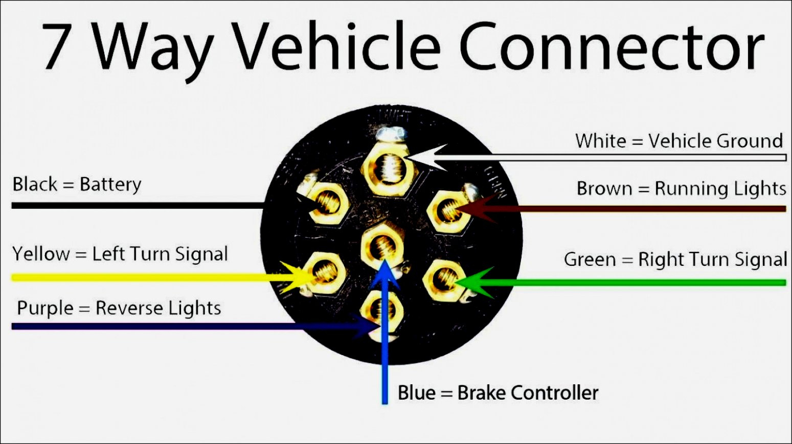 Great Trailer Hitch Wiring Diagram 7 Pin Ford Data Way Plug Chevy - 7 Way Rv Wiring Diagram