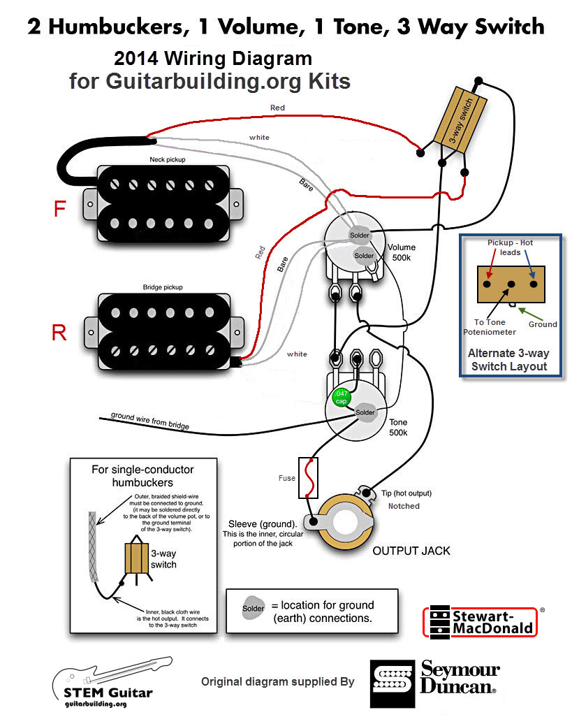 Guitar Pickup Wiring Diagrams | Manual E-Books - Pickup Wiring Diagram