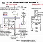 Harbor Freight Camera Wire Diagram | Wiring Diagram   Harbor Freight Security Camera Wiring Diagram
