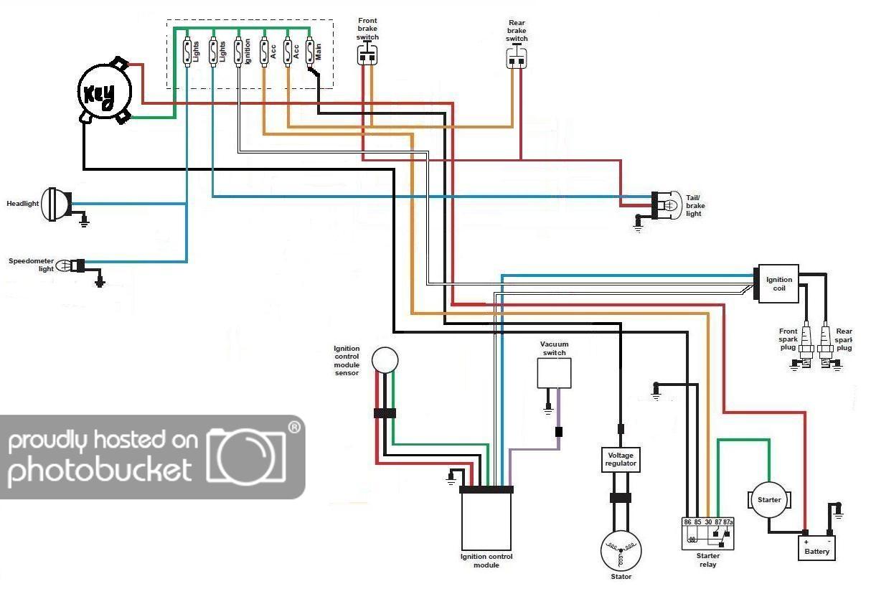 Harley Coil Wiring Diagram - Creative Wiring Diagram Templates • - Harley Davidson Coil Wiring Diagram