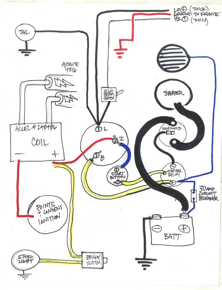 Harley Coil Wiring - Wiring Diagrams Hubs - Harley Davidson Coil Wiring Diagram