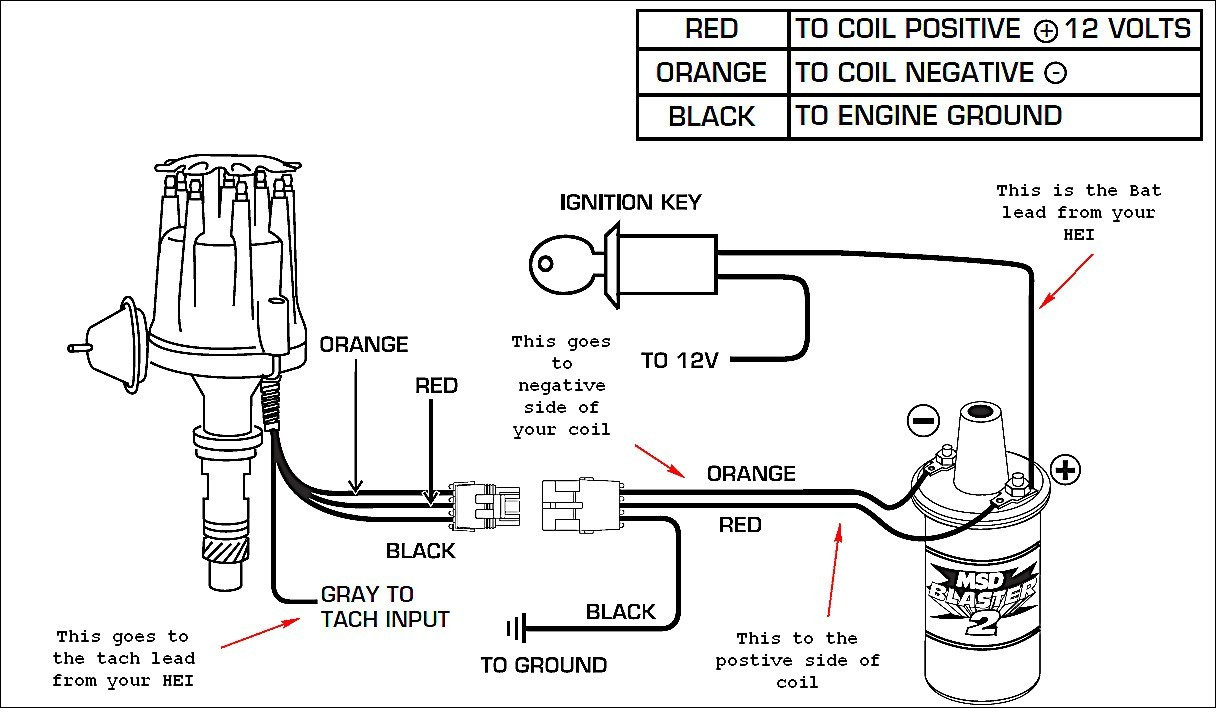 Harley Davidson Coil Wiring Diagram | Wiring Diagram - Harley Davidson Coil Wiring Diagram