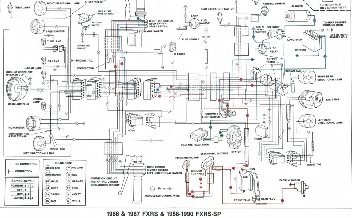 Harley Davidson Fxr Wiring Diagram | Schematic Diagram - Harley Davidson Wiring Diagram
