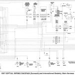 Harley Davidson Wiring Diagram | Schematic Diagram   Harley Davidson Wiring Diagram Manual