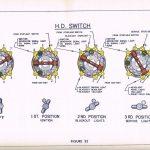 Harley Dyna Ignition Switch Wiring Diagram | Manual E Books   Ignition Switch Wiring Diagram