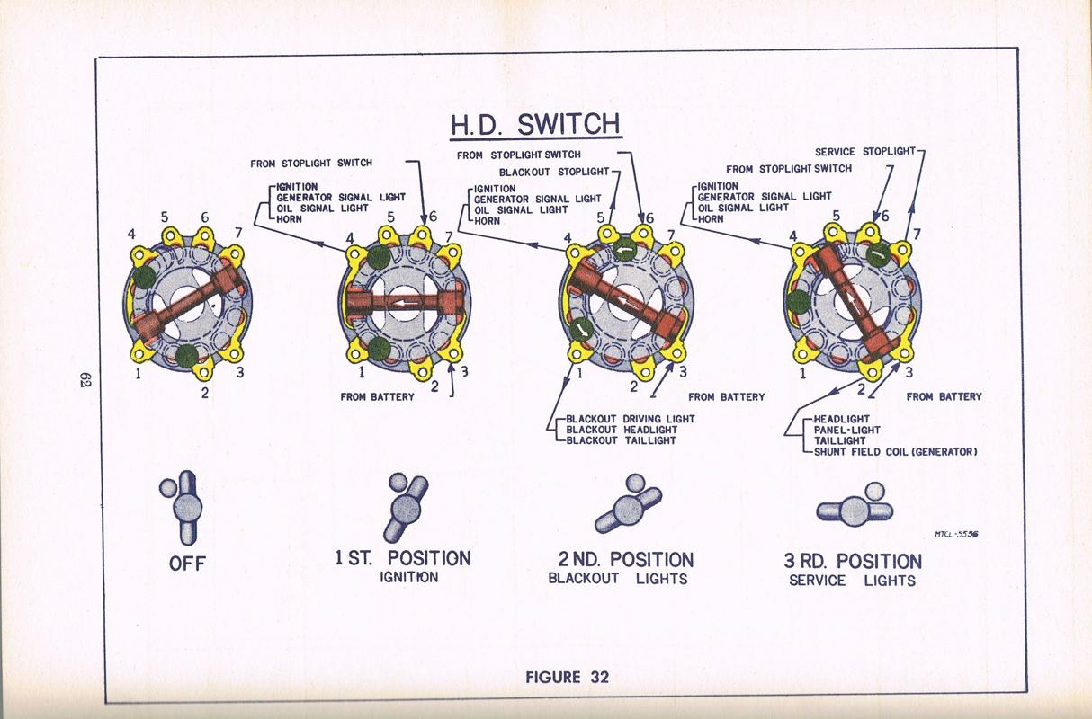 Harley Dyna Ignition Switch Wiring Diagram | Manual E-Books - Ignition Switch Wiring Diagram