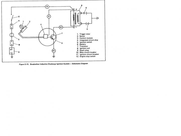 Harley Ignition Switch Wiring Diagram