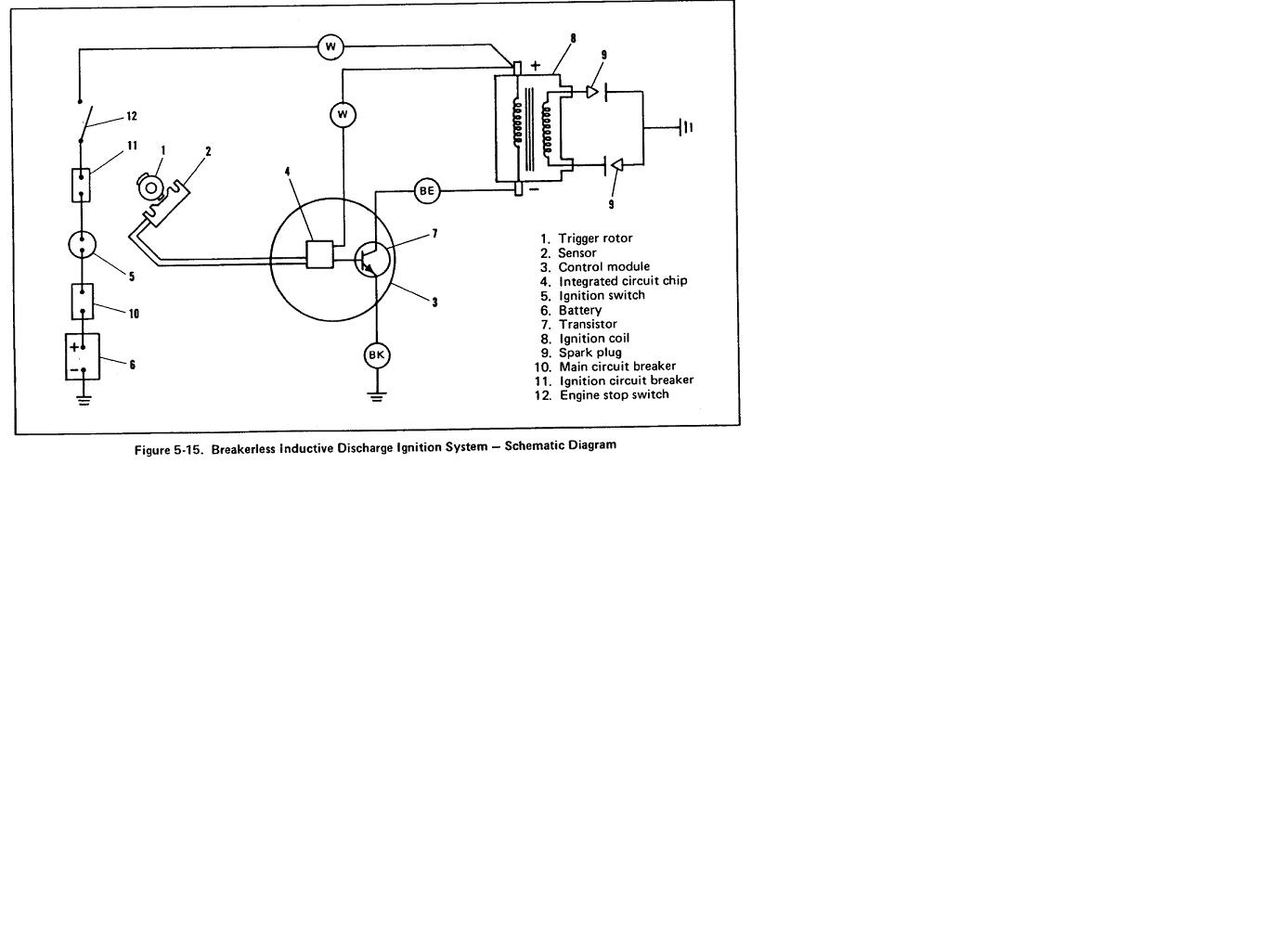 Harley Dyna S Ignition Wiring Diagram | Wiring Diagram - Harley Ignition Switch Wiring Diagram