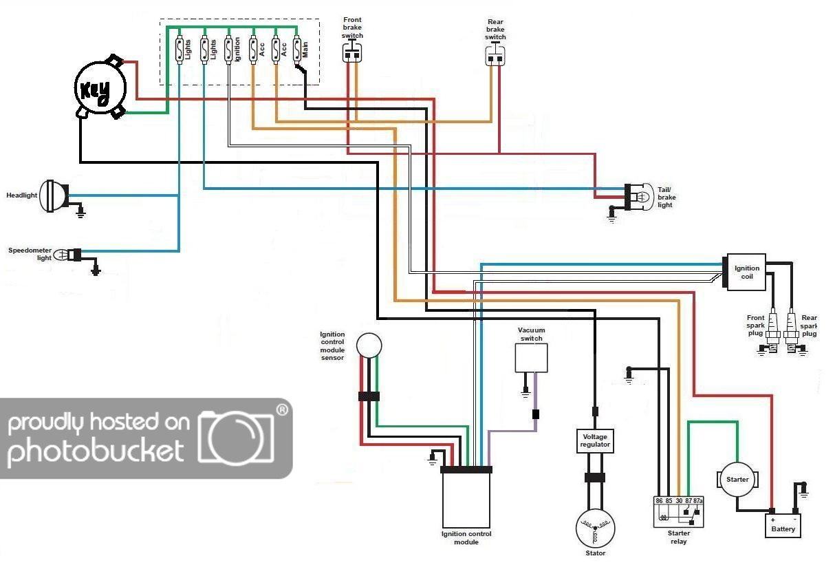 Harley Handlebar Wiring Harness Diagram - Wiring Diagram Data - Harley Handlebar Wiring Diagram