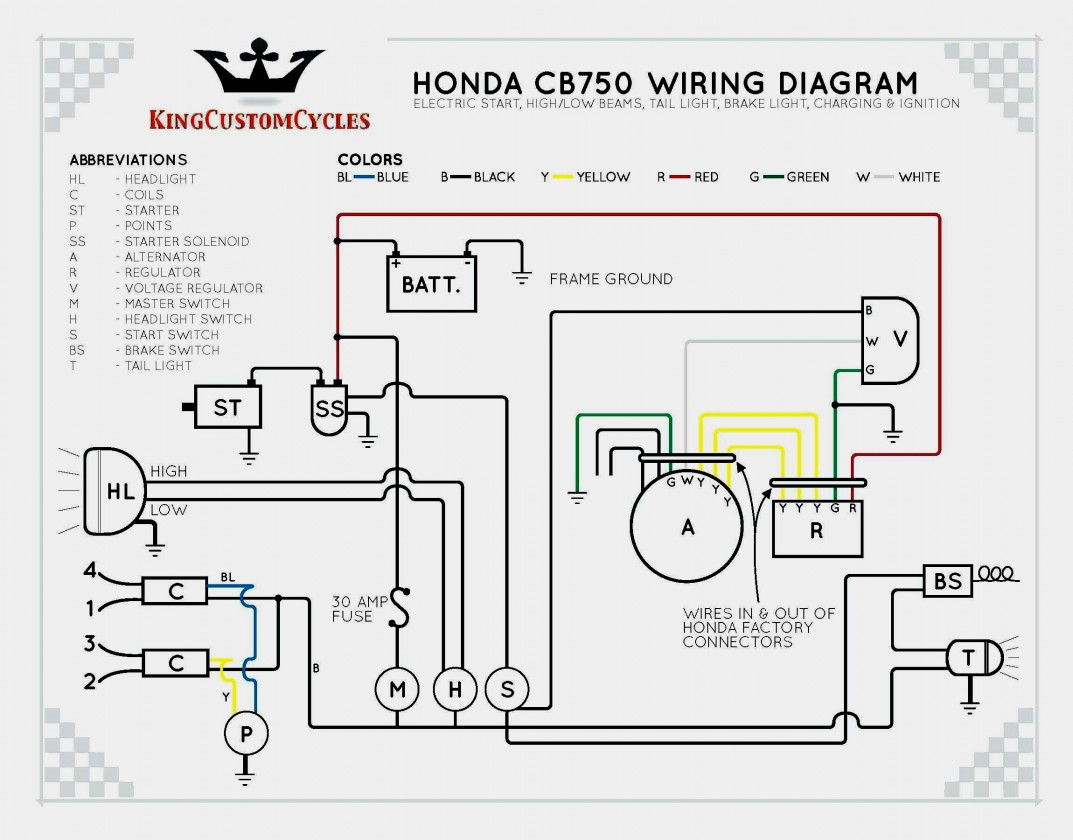 Harley Ignition Switch Wiring Diagram - Trusted Wiring Diagram Online - Harley Davidson Ignition Switch Wiring Diagram