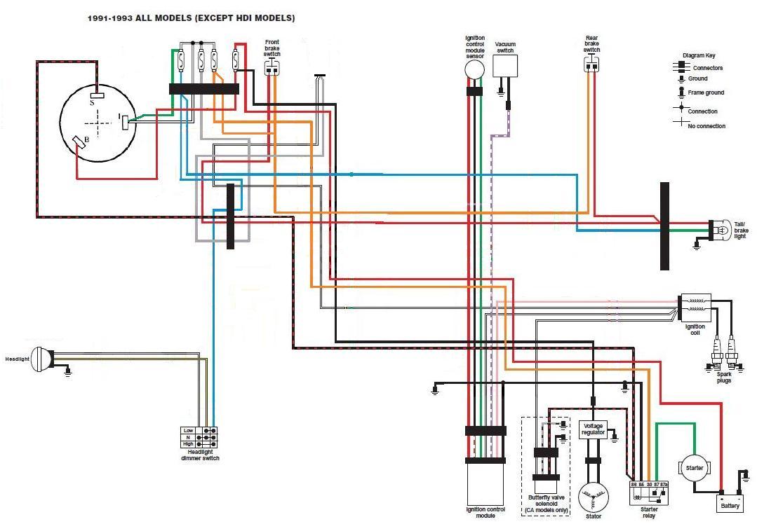 Harley Sportster Wiring Harness - Wiring Diagram Schema - Harley Davidson Wiring Diagram