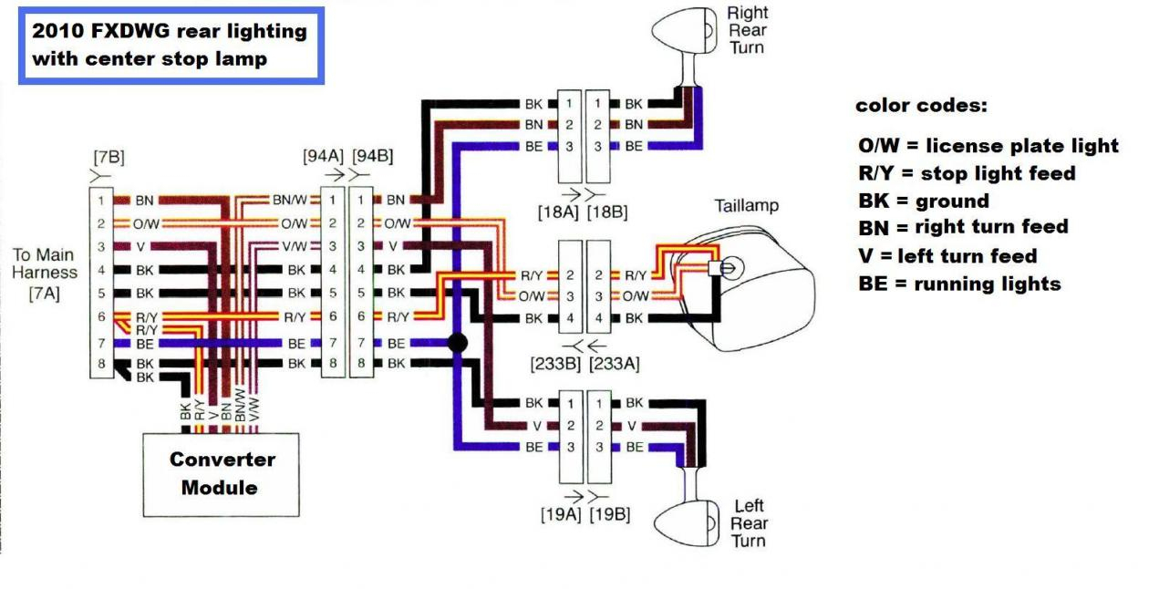Harley Wiring Diagrams Simple | Wiring Diagram - Wiring Diagram For Harley Davidson Softail