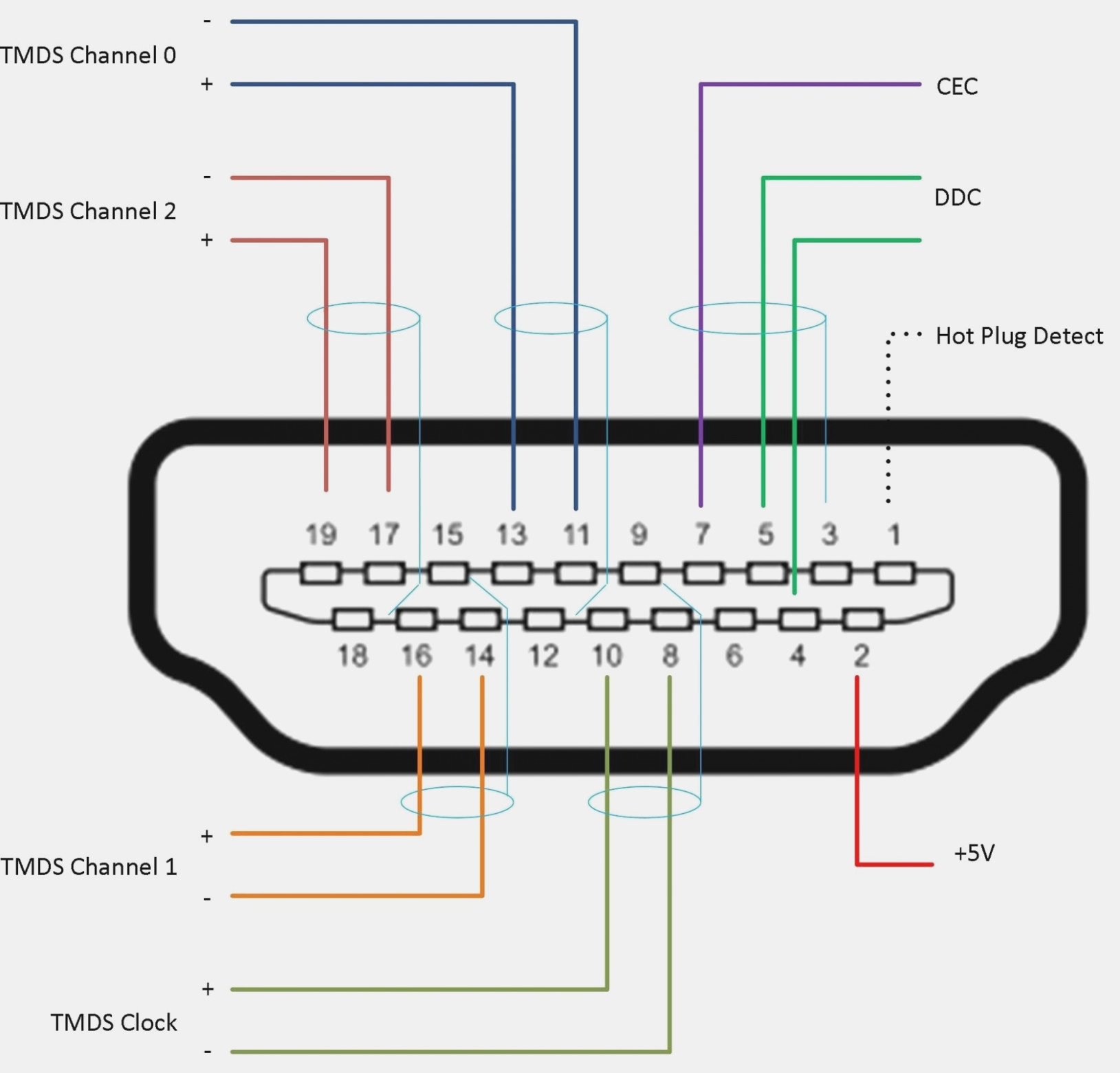 Hdmi To Rca Cable Wiring Diagram | Manual E-Books - Hdmi To Rca Wiring Diagram