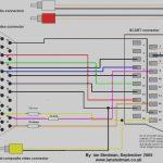 Hdmi Wire Diagram | Manual E Books   Hdmi Wiring Diagram