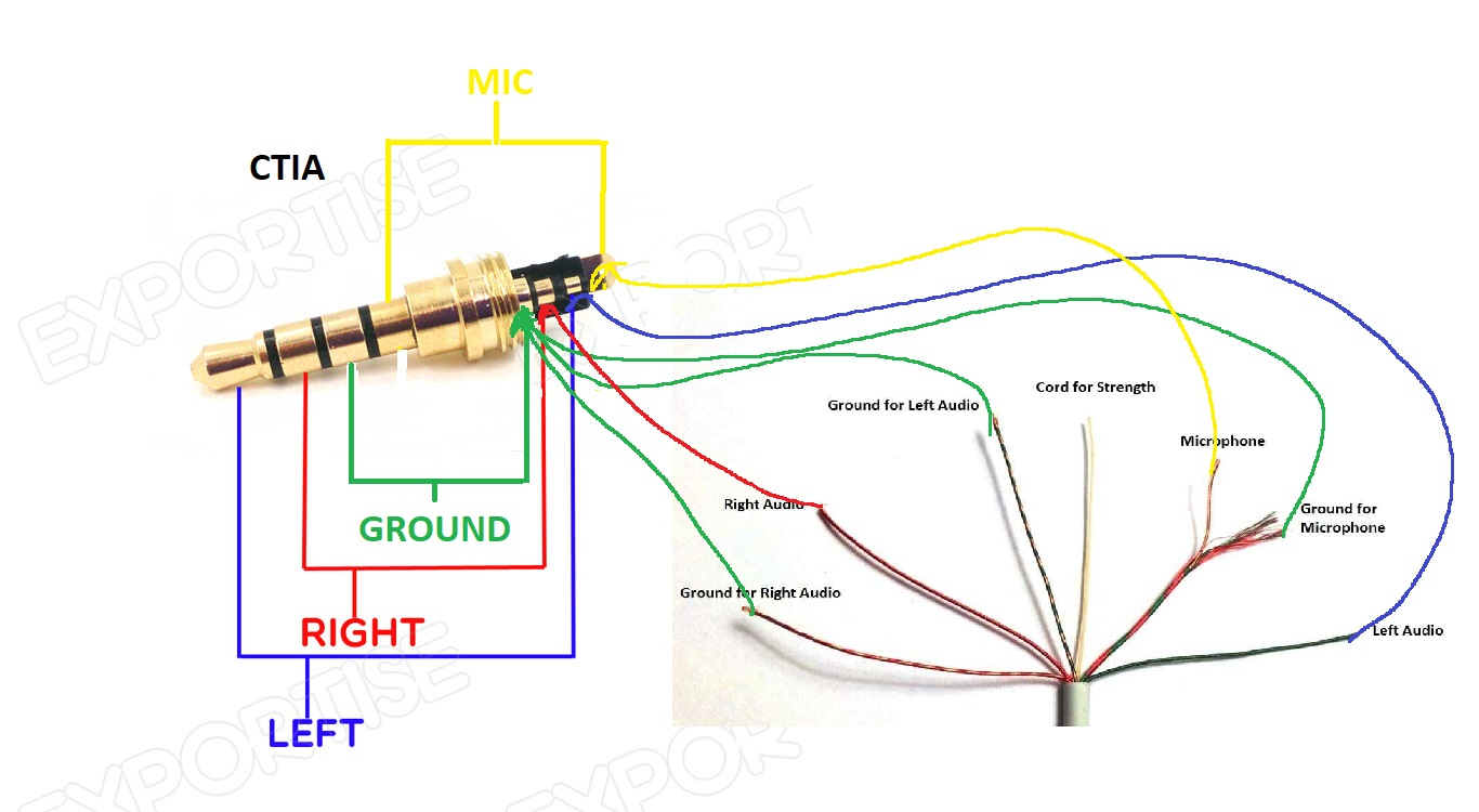 Headphones Volume Controls Do Not Work After 4 Pole Jack Repair - 4 Pole 3.5 Mm Jack Wiring Diagram