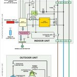 Heat Pump Fan Wiring   Schema Wiring Diagram   Heatpump Wiring Diagram