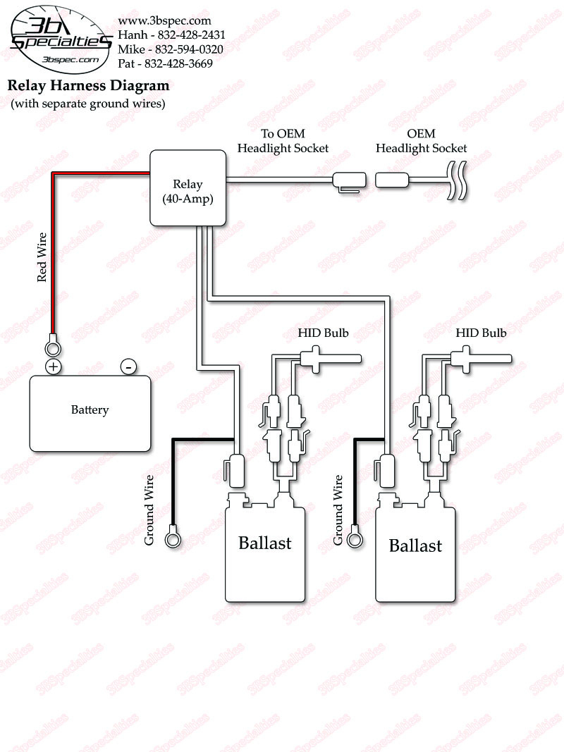 Hid Relay Diagram - Wiring Diagrams Hubs - Hid Wiring Diagram With Relay