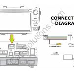 Hilux Reverse Camera Wiring Diagram | Wiring Diagram   Toyota Reverse Camera Wiring Diagram