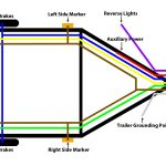 Hitch Wiring Harness Diagram   Wiring Diagram Explained   Trailer Hitch Wiring Diagram