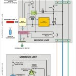 Home Central Air Wiring Diagram Wire Center Within Conditioner   Central Air Conditioner Wiring Diagram