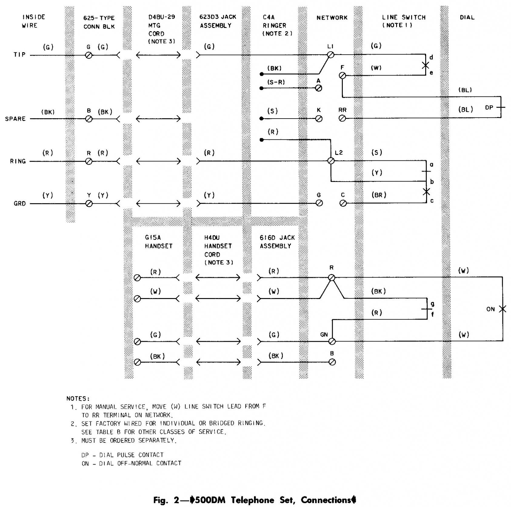Home Phone Wiring Diagram Australia Inspirationa Lovely Telephone - Telephone Wiring Diagram
