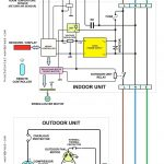 Home Plumbing System. Trane Chiller Piping Diagram: Hvac Chillers   Trane Heat Pump Wiring Diagram