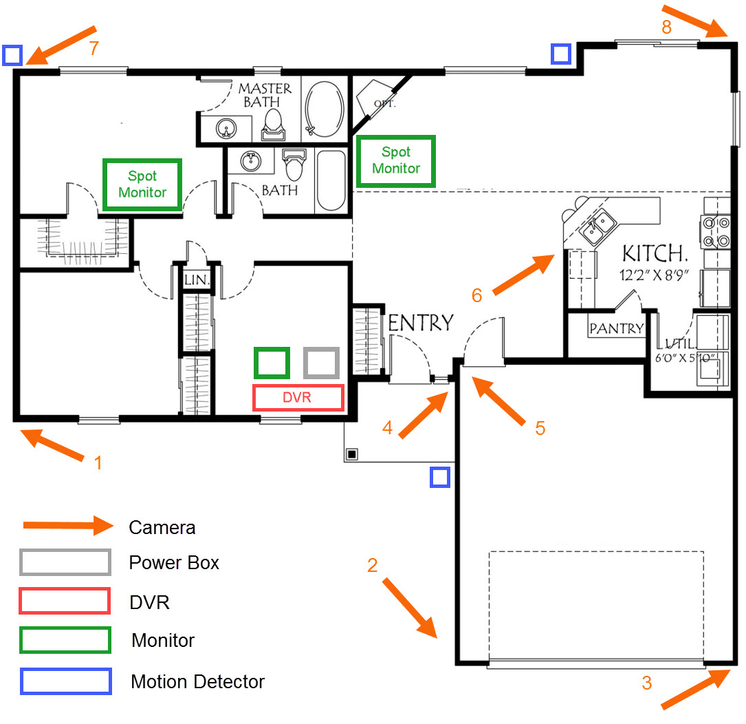 Home Security Camera Wiring - Wiring Diagrams Hubs - Security Camera Wiring Diagram