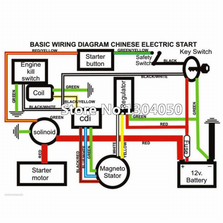 Chinese 125cc Atv Wiring Diagram
