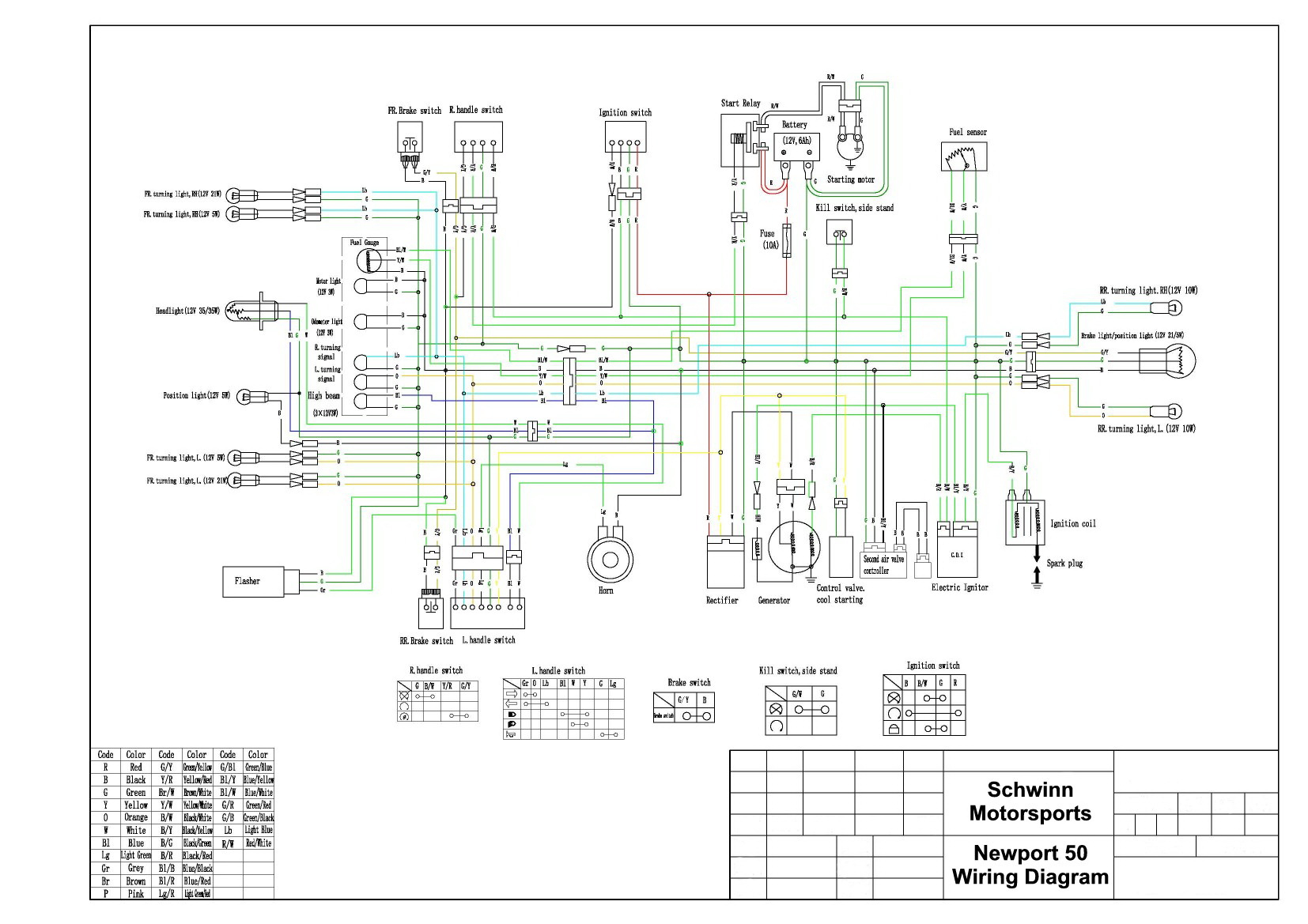Honda 50 Cdi Diagram - Wiring Diagrams Hubs - Scooter Ignition Wiring Diagram