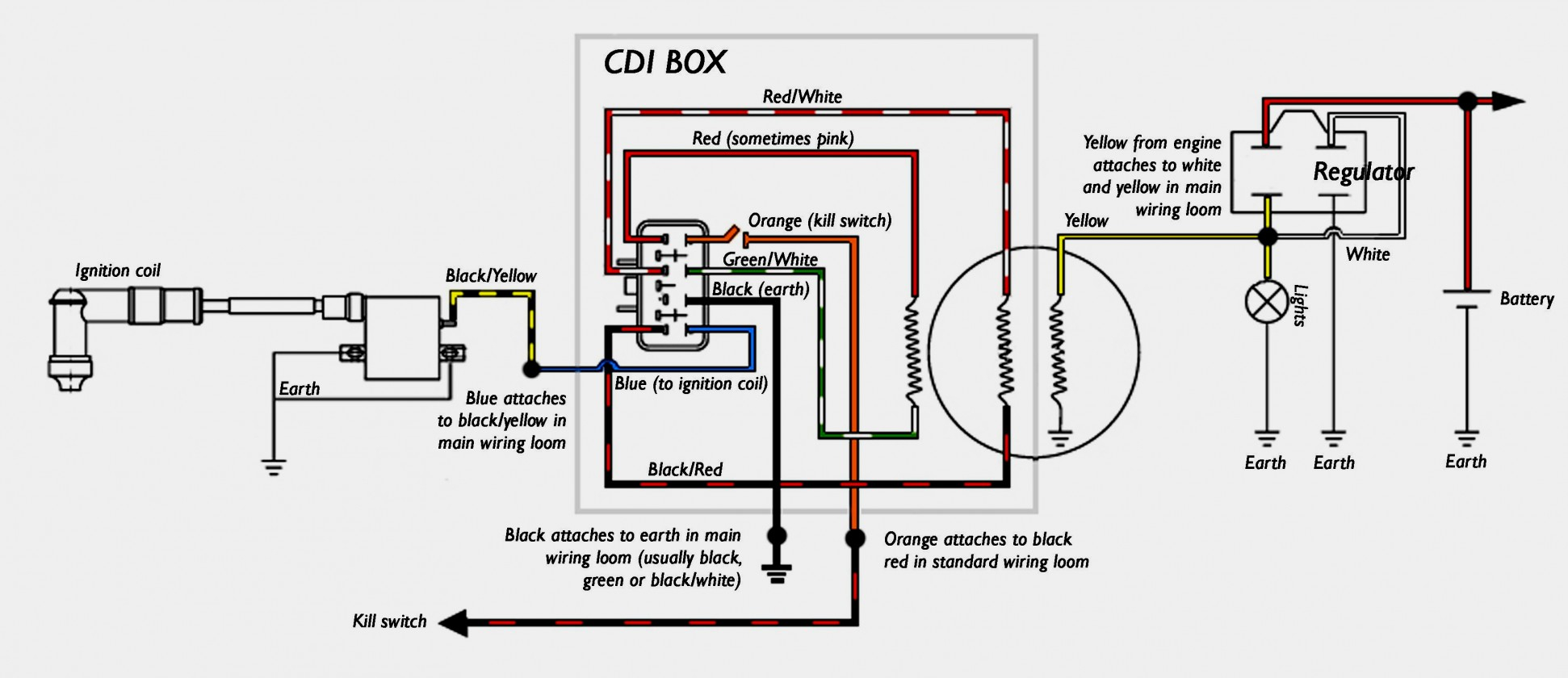6 Pin Cdi Wiring Diagram