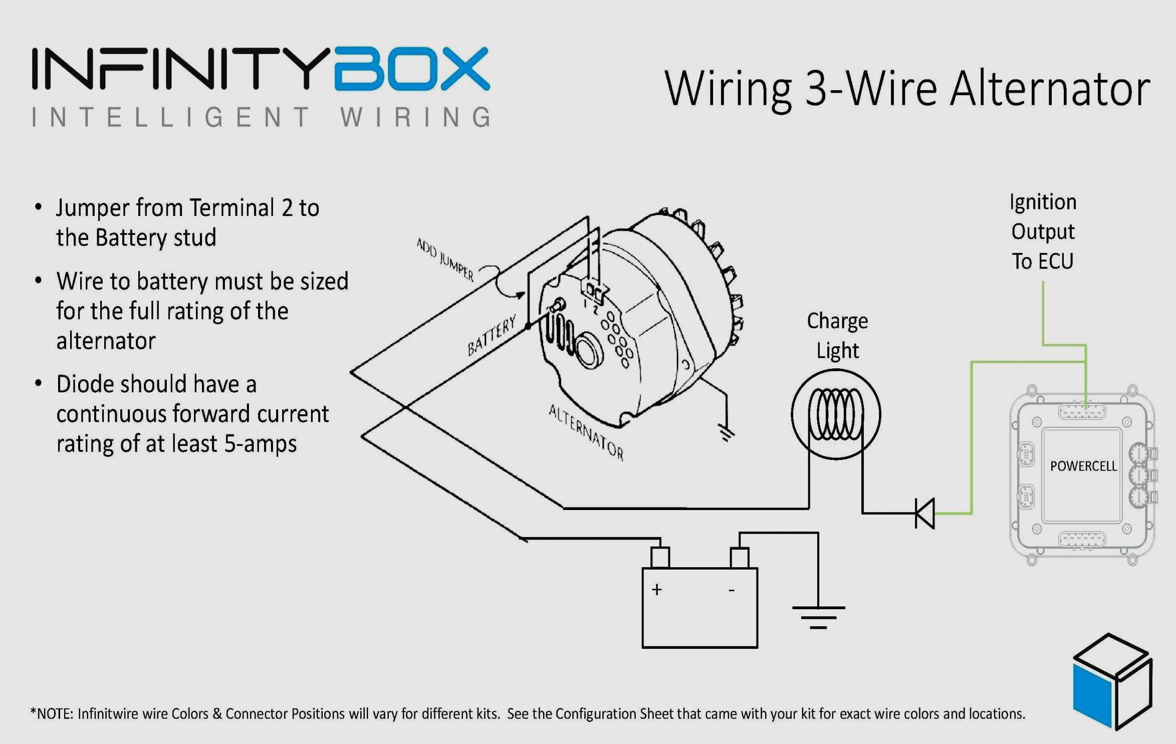 Honda Civic Ignition Switch Wiring Diagram | Best Wiring Library - Ford Tractor Ignition Switch Wiring Diagram
