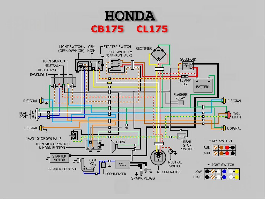 Honda Motorcycle Wiring Diagrams Pdf | Manual E-Books - Honda Motorcycle Wiring Diagram