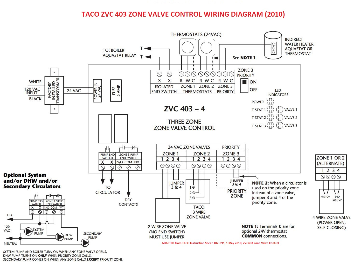 Honeywell Zone Valve Wiring Schematic | Wiring Diagram - Honeywell Zone Valve Wiring Diagram